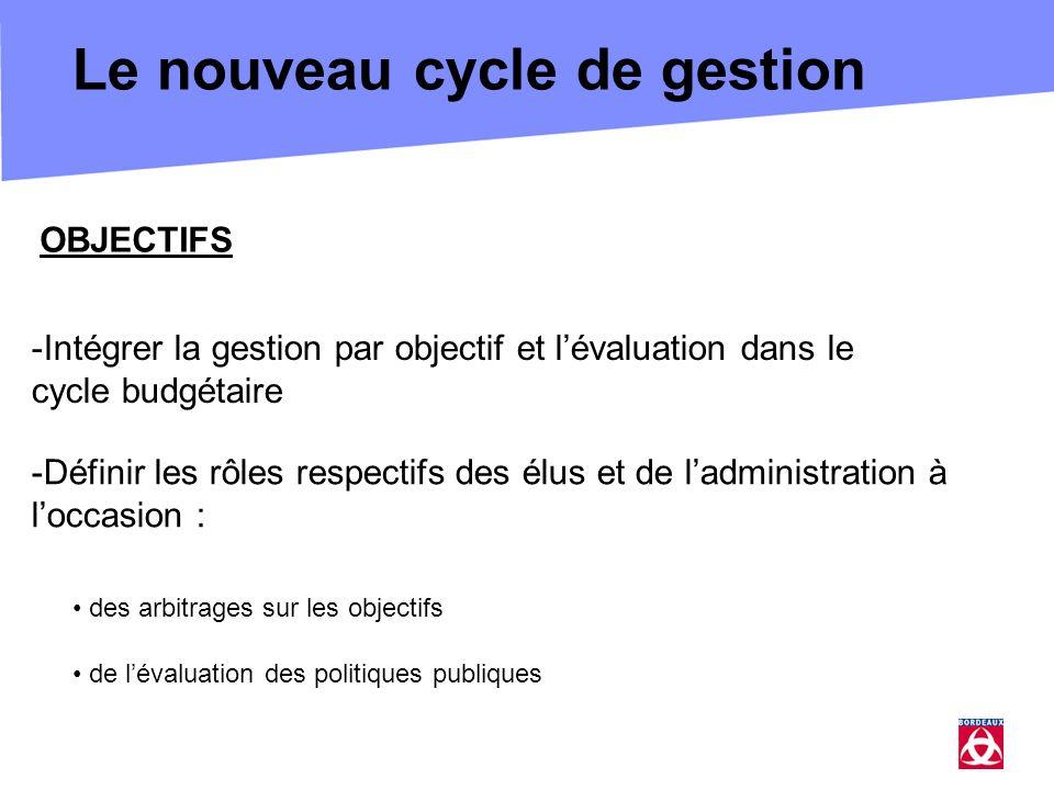 Le nouveau cycle de gestion