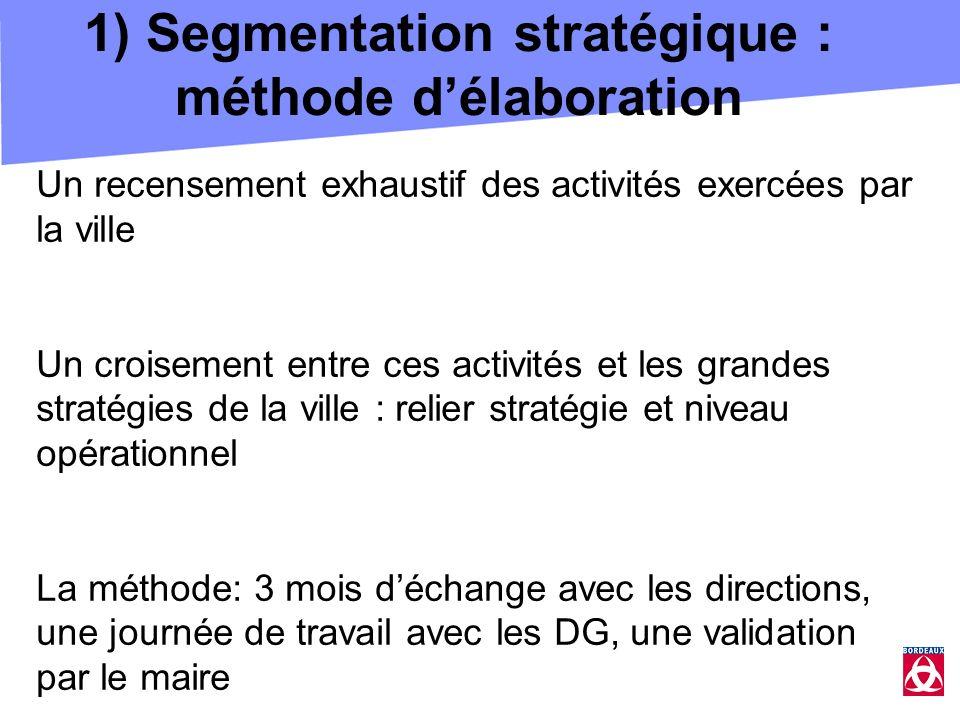 1) Segmentation stratégique : méthode d'élaboration