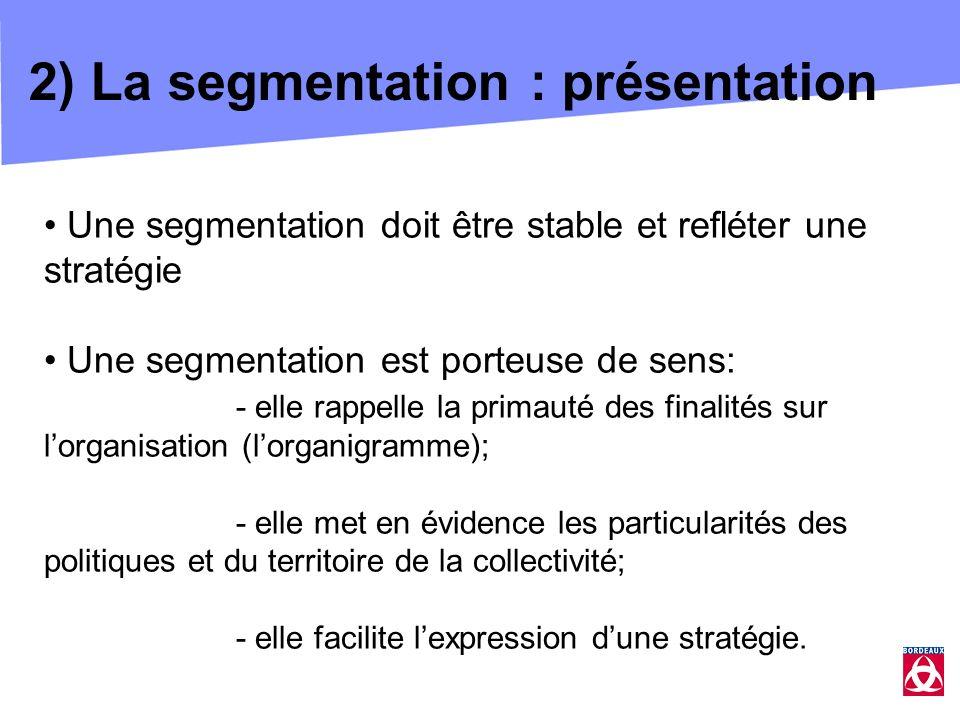 2) La segmentation : présentation