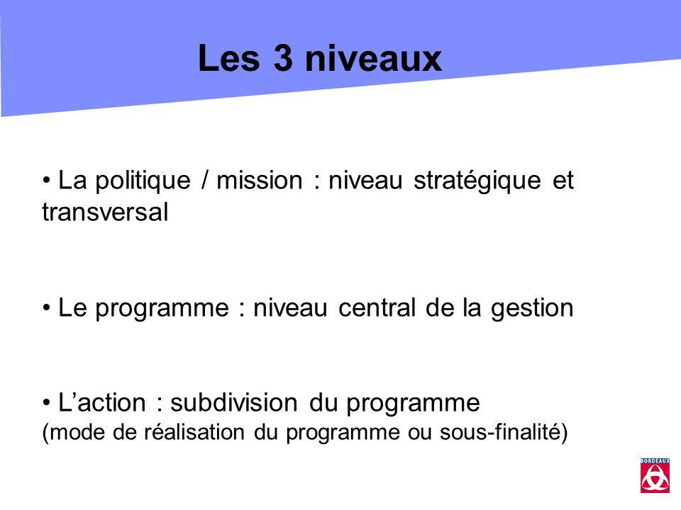 Les 3 niveaux La politique / mission : niveau stratégique et transversal. Le programme : niveau central de la gestion.