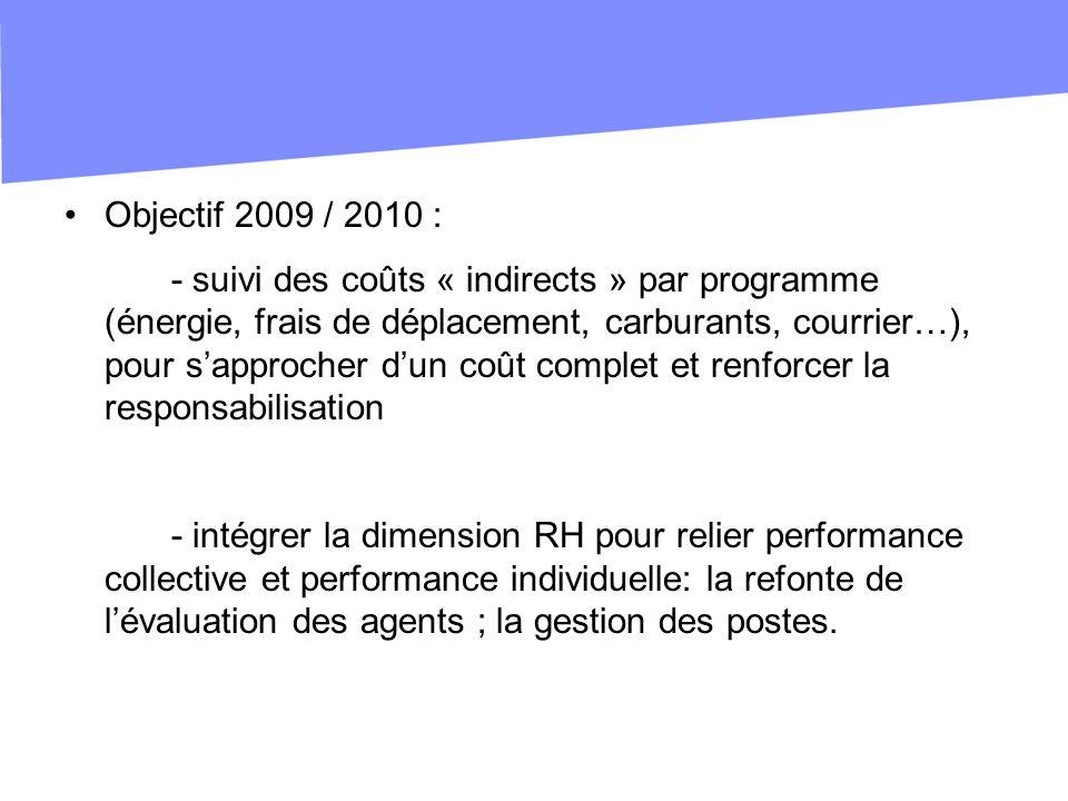 Objectif 2009 / 2010 :