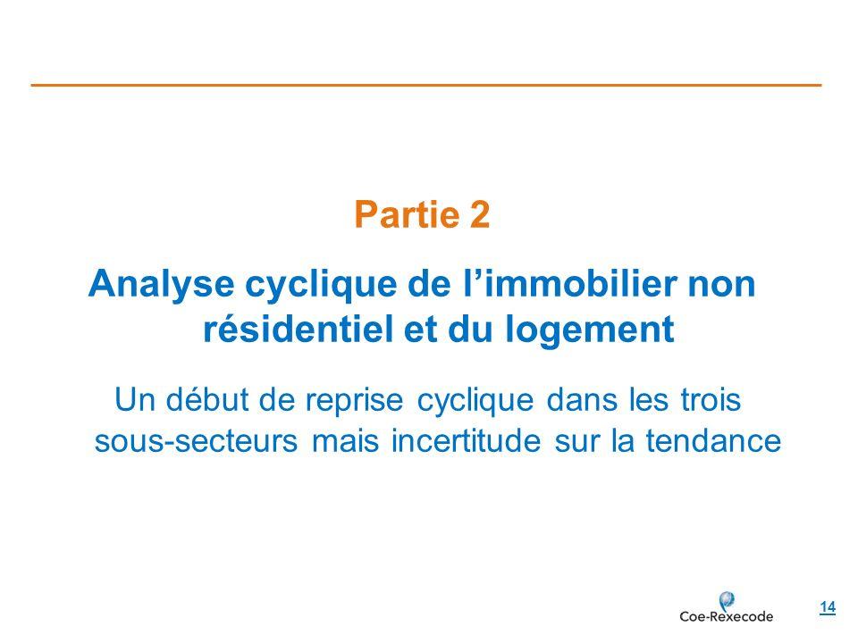 Partie 2 Analyse cyclique de l'immobilier non résidentiel et du logement Un début de reprise cyclique dans les trois sous-secteurs mais incertitude sur la tendance
