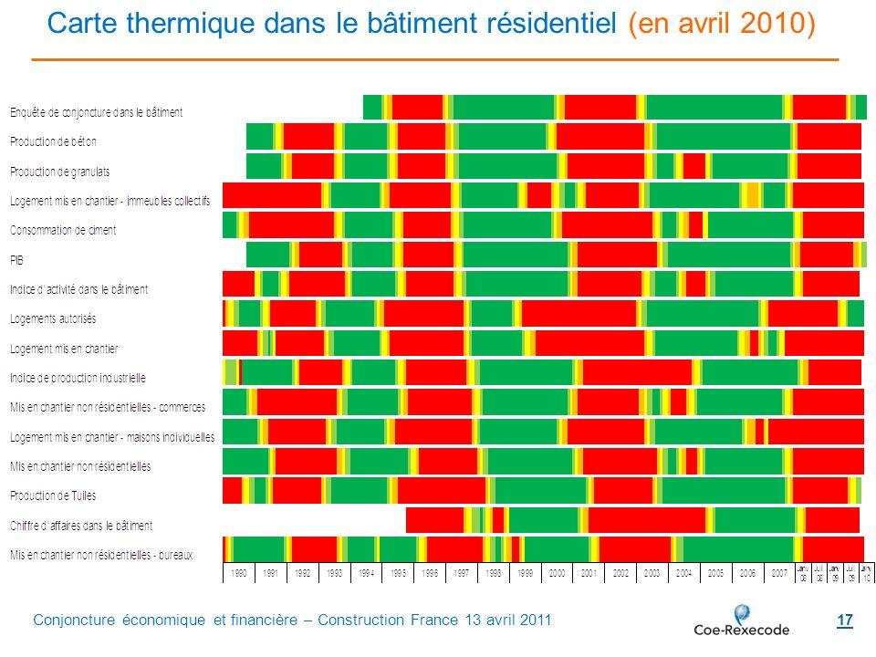 Carte thermique dans le bâtiment résidentiel (en avril 2010)