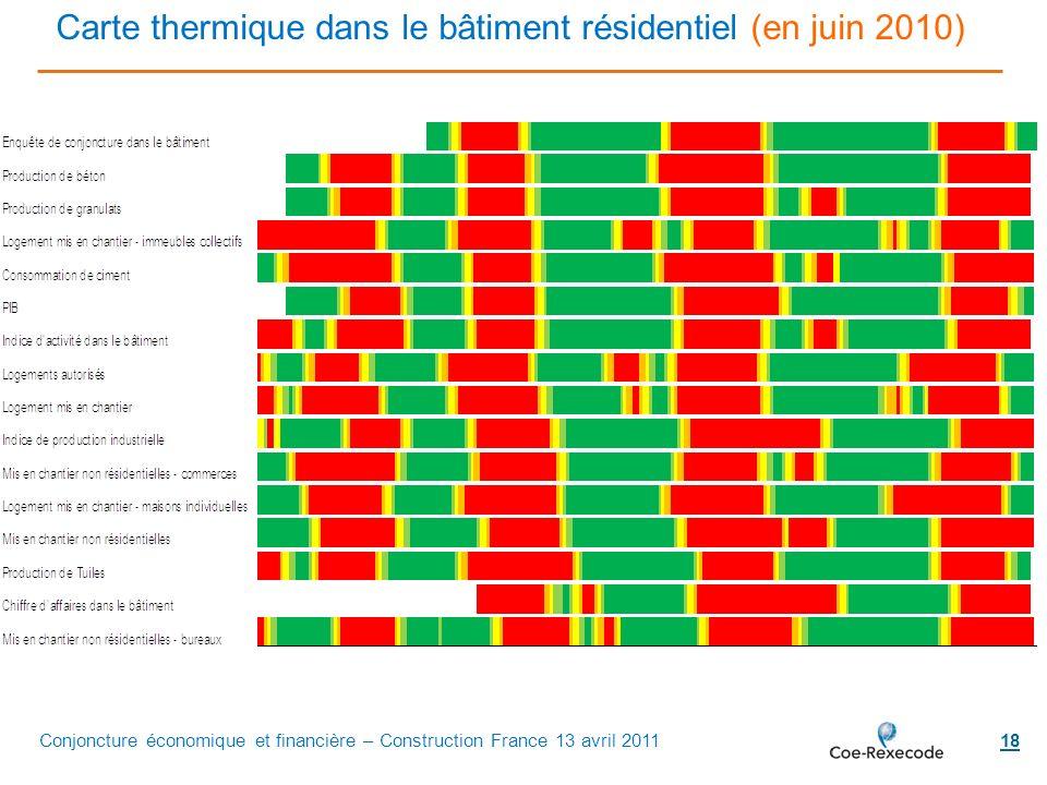 Carte thermique dans le bâtiment résidentiel (en juin 2010)