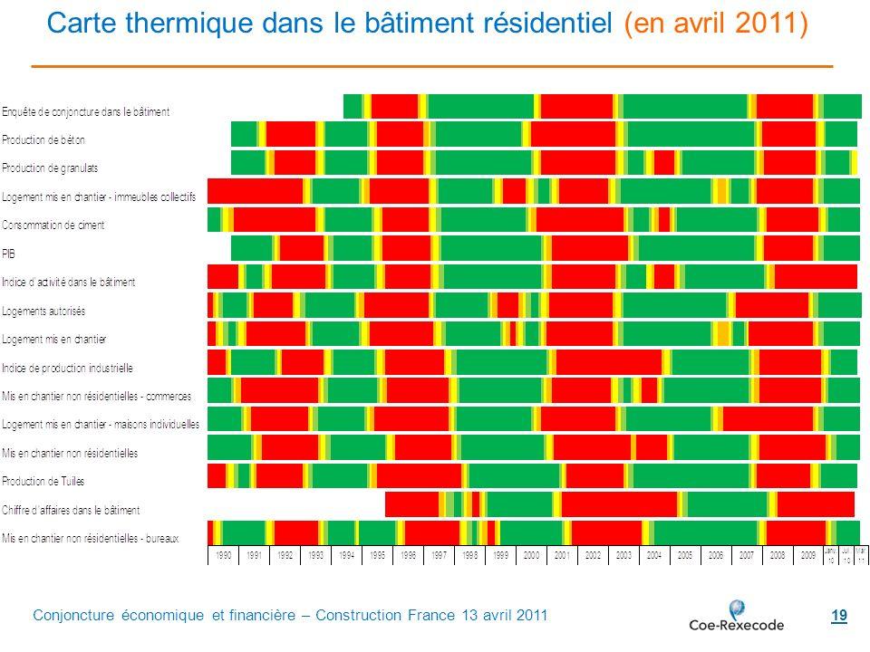 Carte thermique dans le bâtiment résidentiel (en avril 2011)