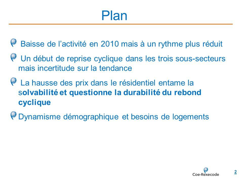 Plan Baisse de l'activité en 2010 mais à un rythme plus réduit