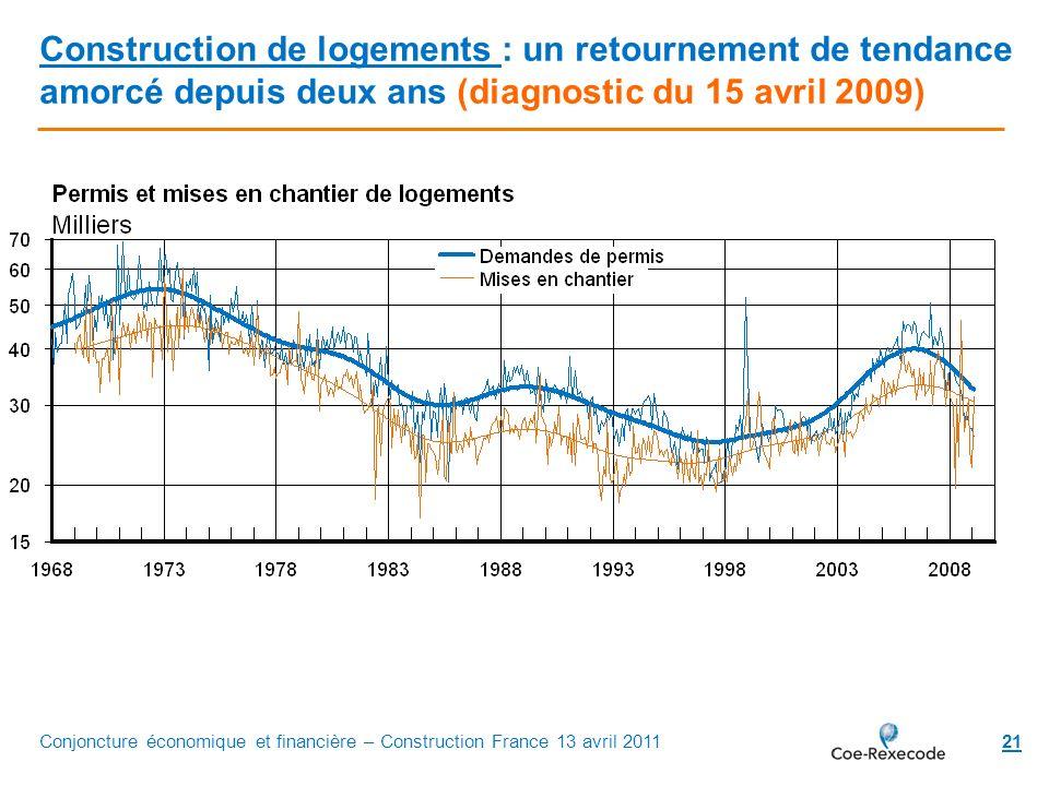 Construction de logements : un retournement de tendance amorcé depuis deux ans (diagnostic du 15 avril 2009)