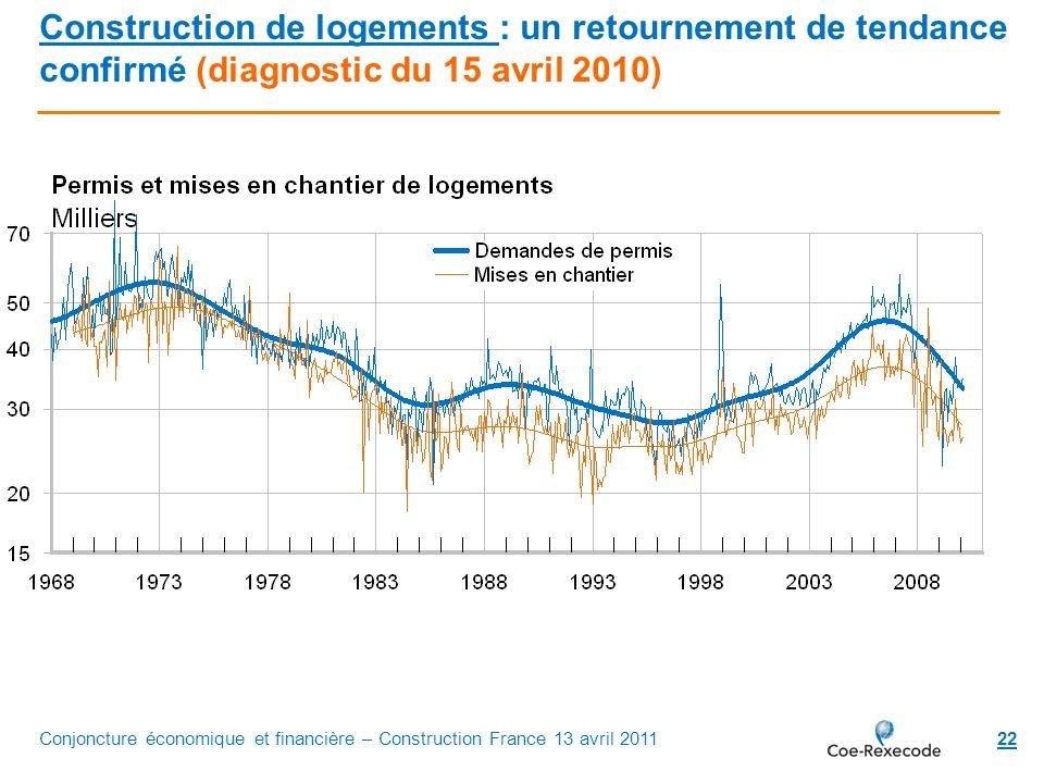 Construction de logements : un retournement de tendance confirmé (diagnostic du 15 avril 2010)