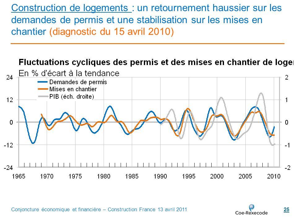 Construction de logements : un retournement haussier sur les demandes de permis et une stabilisation sur les mises en chantier (diagnostic du 15 avril 2010)