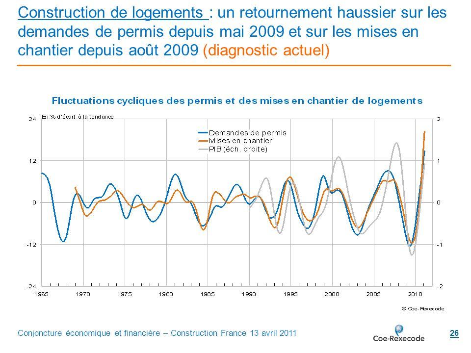 Construction de logements : un retournement haussier sur les demandes de permis depuis mai 2009 et sur les mises en chantier depuis août 2009 (diagnostic actuel)