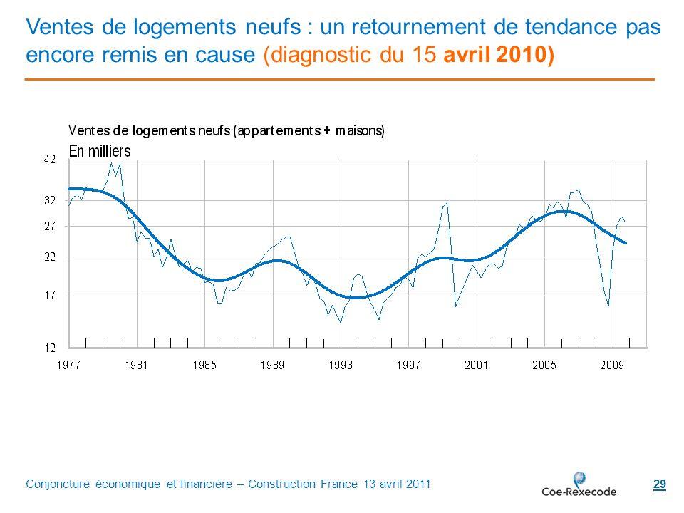 Ventes de logements neufs : un retournement de tendance pas encore remis en cause (diagnostic du 15 avril 2010)