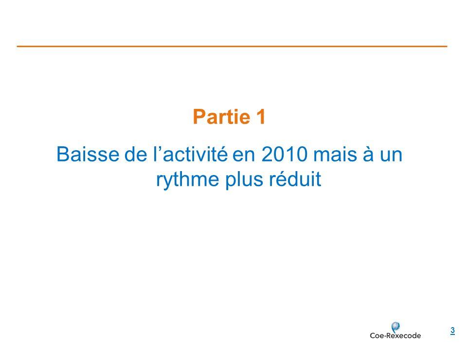 Partie 1 Baisse de l'activité en 2010 mais à un rythme plus réduit