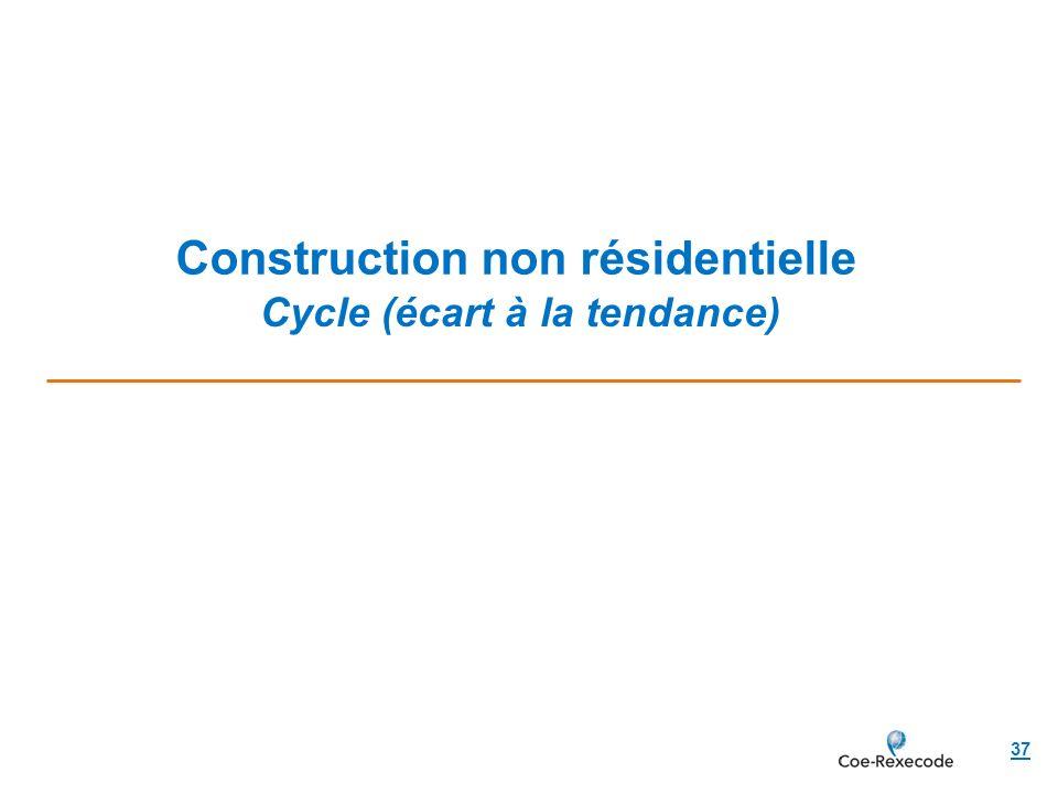 Construction non résidentielle
