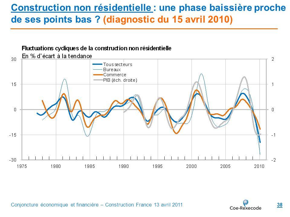 Construction non résidentielle : une phase baissière proche de ses points bas (diagnostic du 15 avril 2010)