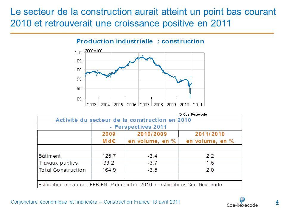 Le secteur de la construction aurait atteint un point bas courant 2010 et retrouverait une croissance positive en 2011
