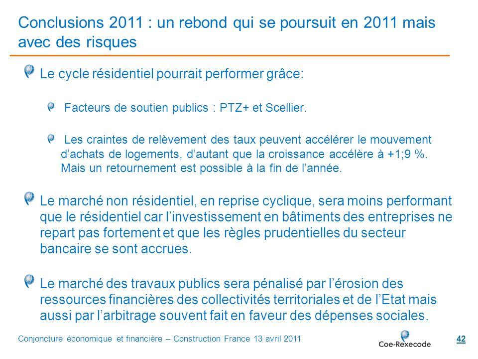 Conclusions 2011 : un rebond qui se poursuit en 2011 mais avec des risques
