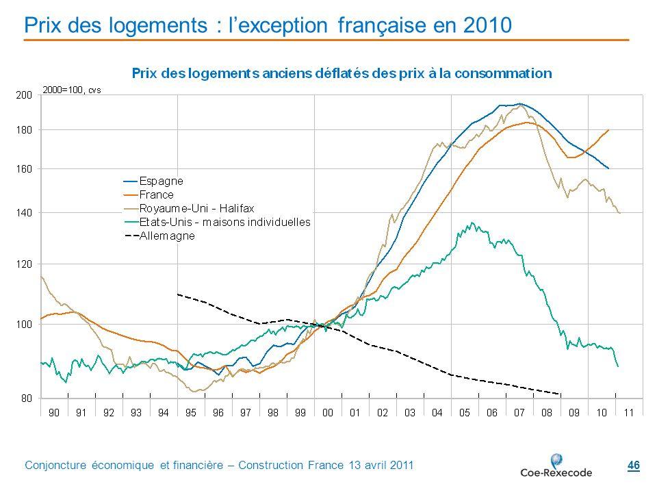 Prix des logements : l'exception française en 2010