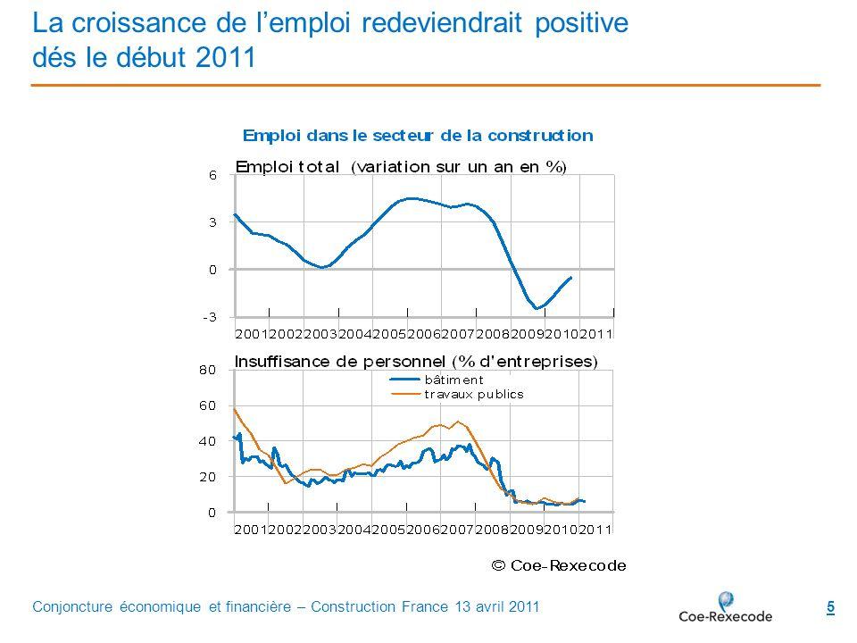 La croissance de l'emploi redeviendrait positive dés le début 2011