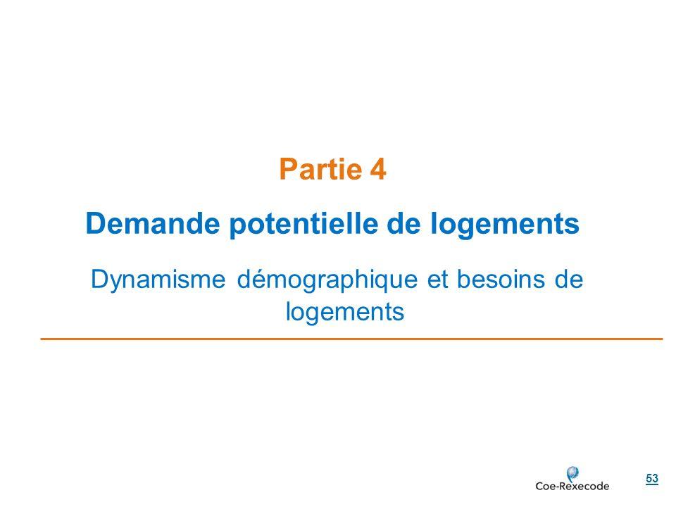 Partie 4 Demande potentielle de logements Dynamisme démographique et besoins de logements