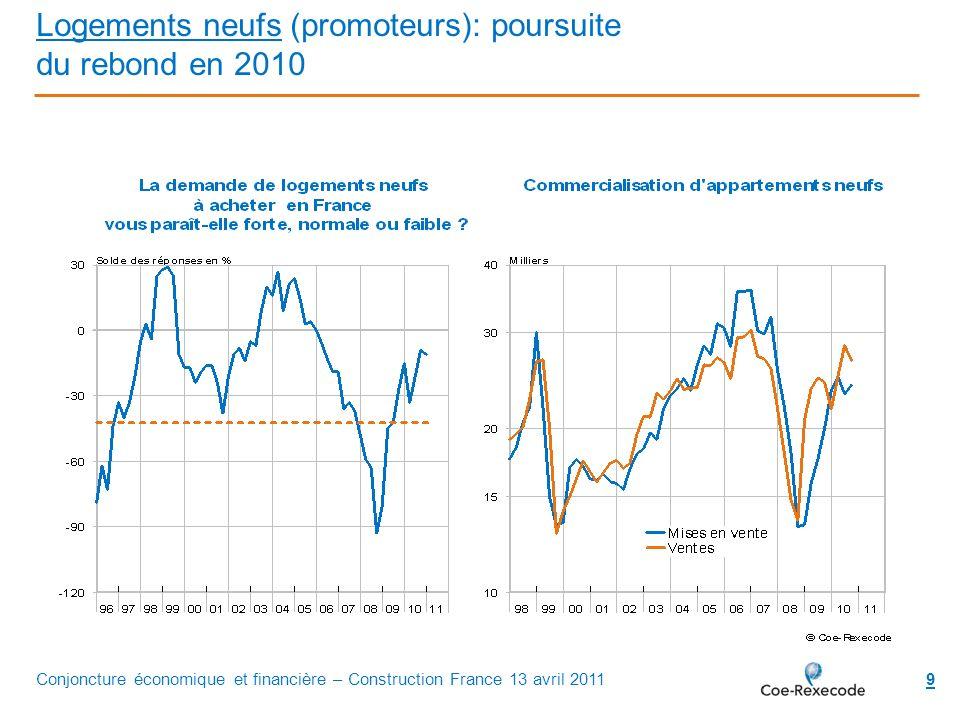 Logements neufs (promoteurs): poursuite du rebond en 2010