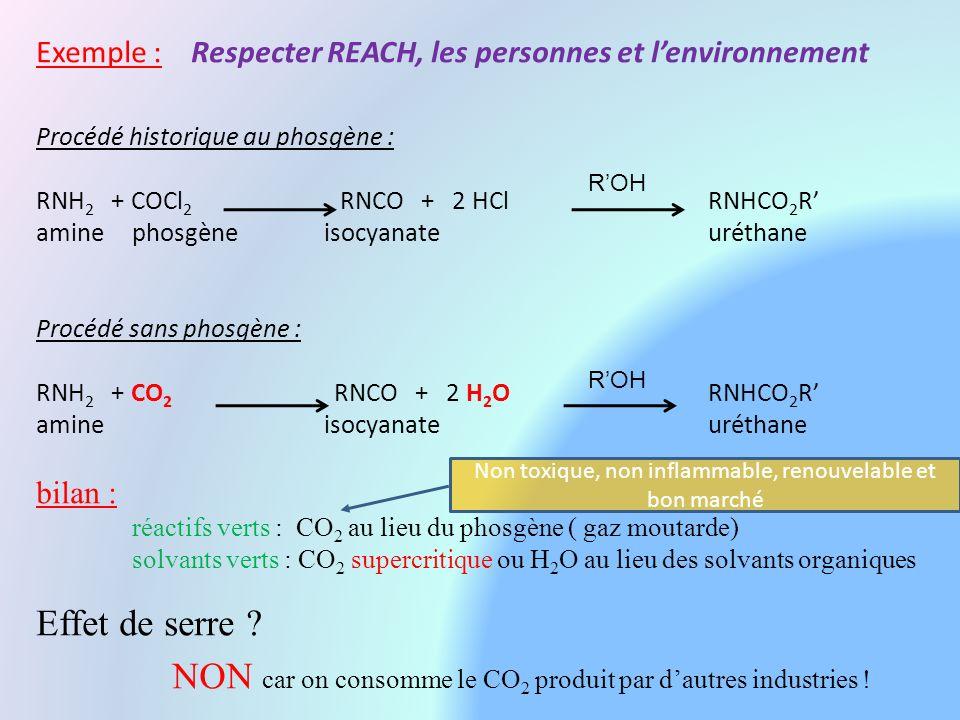 Non toxique, non inflammable, renouvelable et bon marché