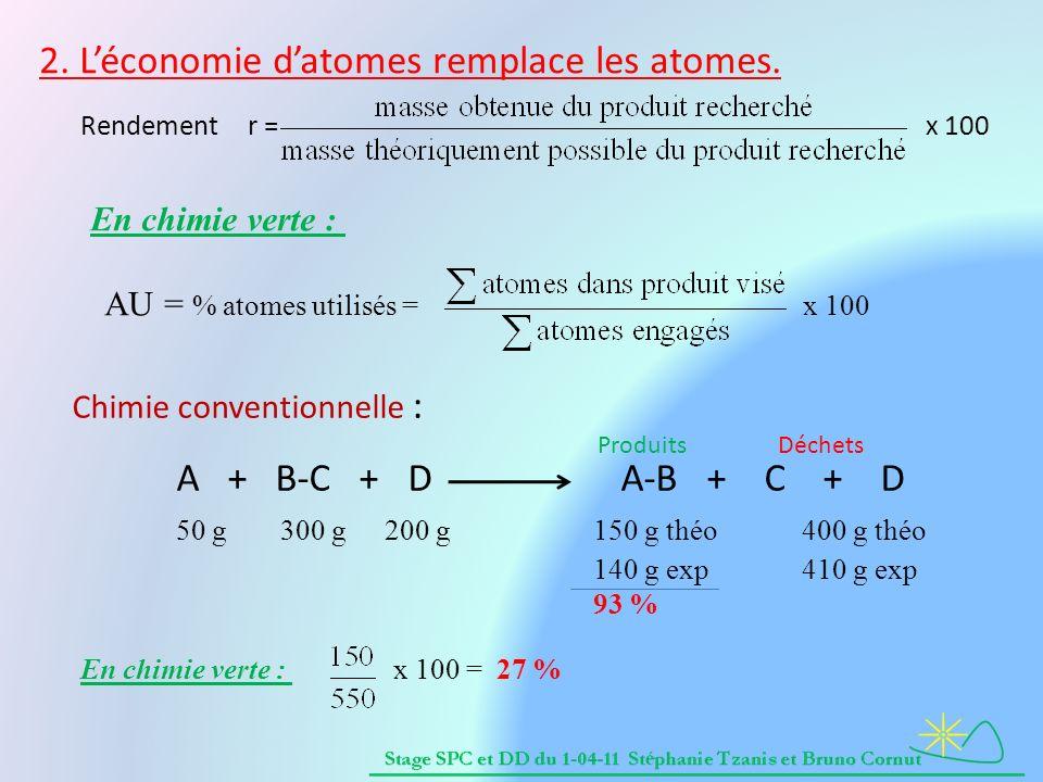 2. L'économie d'atomes remplace les atomes. Rendement. r =