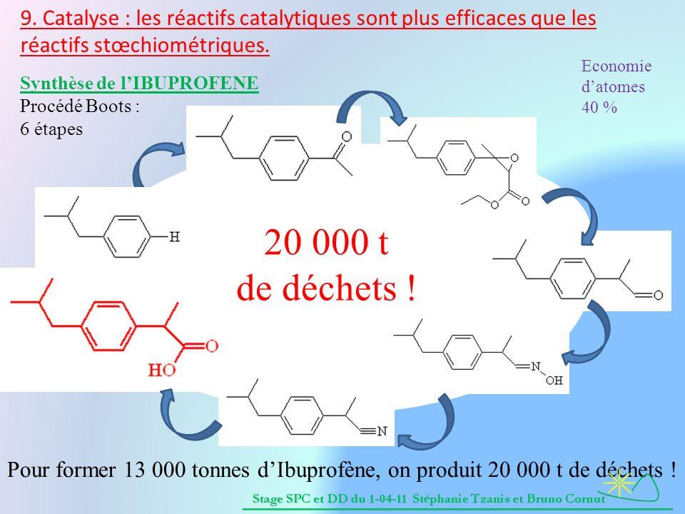 9. Catalyse : les réactifs catalytiques sont plus efficaces que les réactifs stœchiométriques. Synthèse de l'IBUPROFENE Procédé Boots : 6 étapes