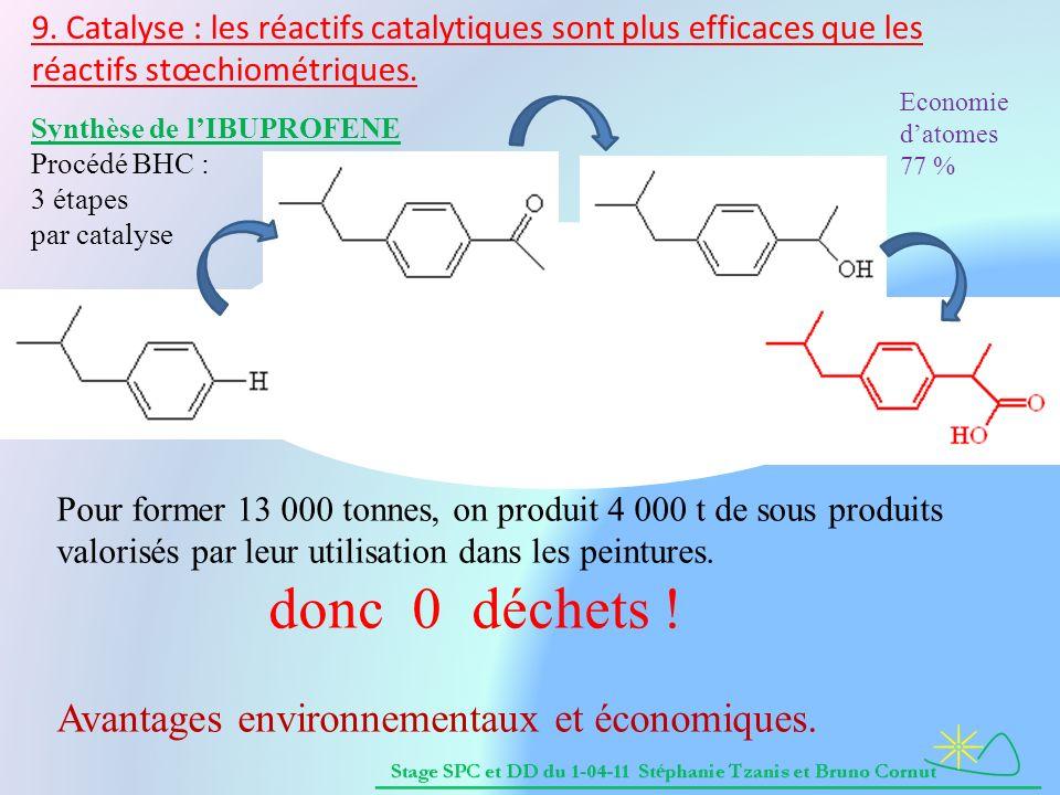Avantages environnementaux et économiques.