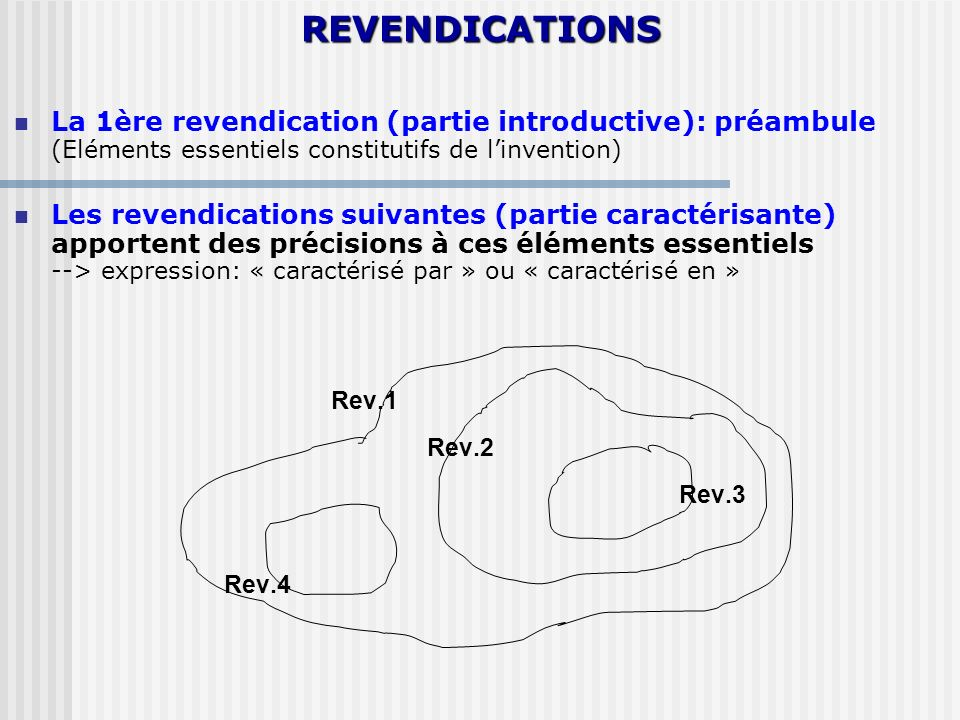 REVENDICATIONS La 1ère revendication (partie introductive): préambule (Eléments essentiels constitutifs de l'invention)