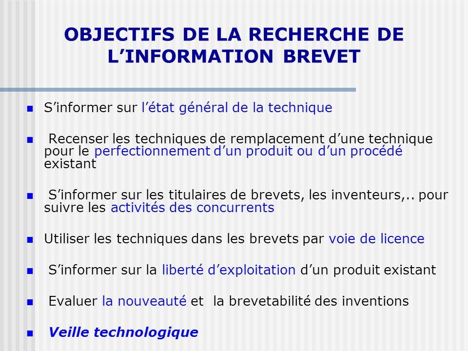 OBJECTIFS DE LA RECHERCHE DE L'INFORMATION BREVET