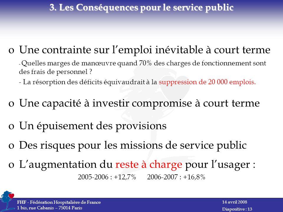 3. Les Conséquences pour le service public