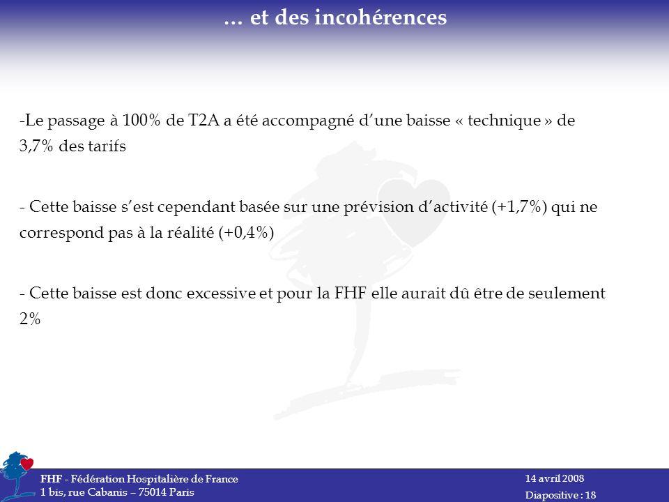 … et des incohérences Le passage à 100% de T2A a été accompagné d'une baisse « technique » de 3,7% des tarifs.