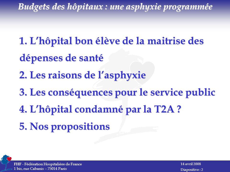 Budgets des hôpitaux : une asphyxie programmée
