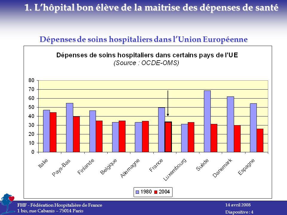 Dépenses de soins hospitaliers dans l'Union Européenne