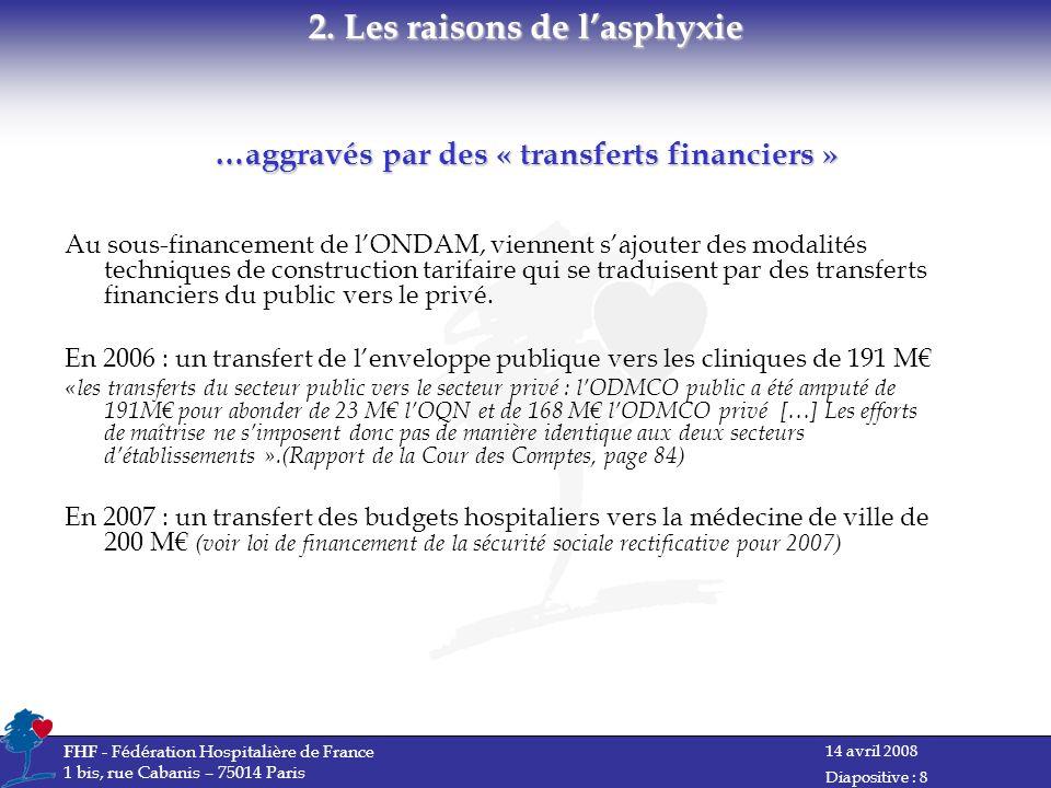 …aggravés par des « transferts financiers »