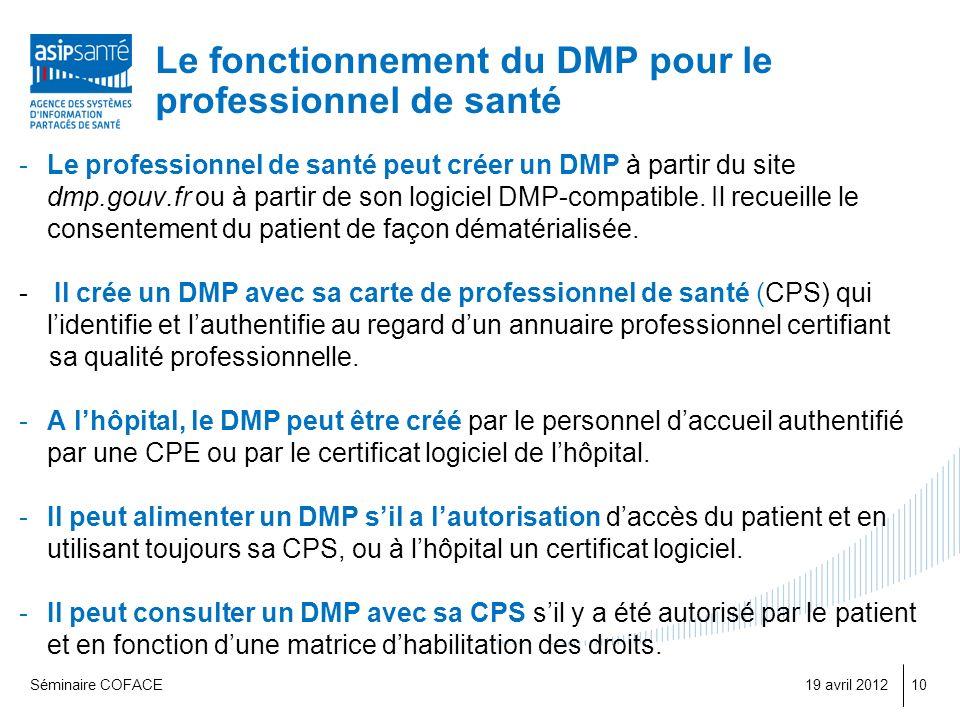 Le fonctionnement du DMP pour le professionnel de santé