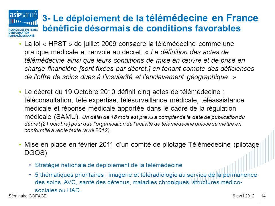 3- Le déploiement de la télémédecine en France bénéficie désormais de conditions favorables