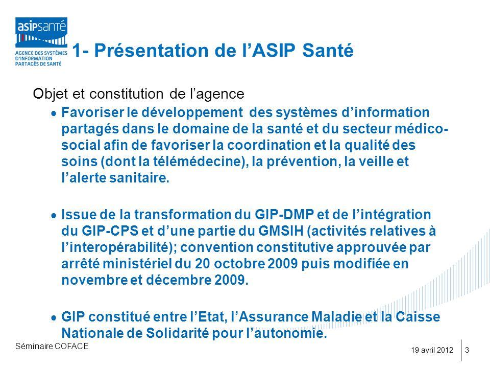 1- Présentation de l'ASIP Santé