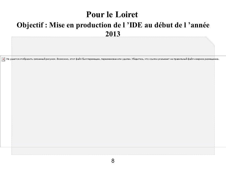 Objectif : Mise en production de l 'IDE au début de l 'année 2013