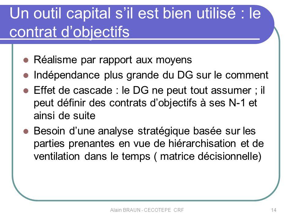 Un outil capital s'il est bien utilisé : le contrat d'objectifs