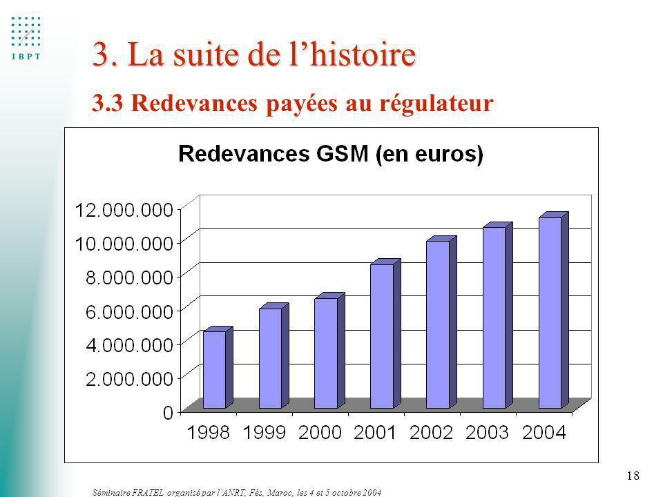 3. La suite de l'histoire 3.3 Redevances payées au régulateur