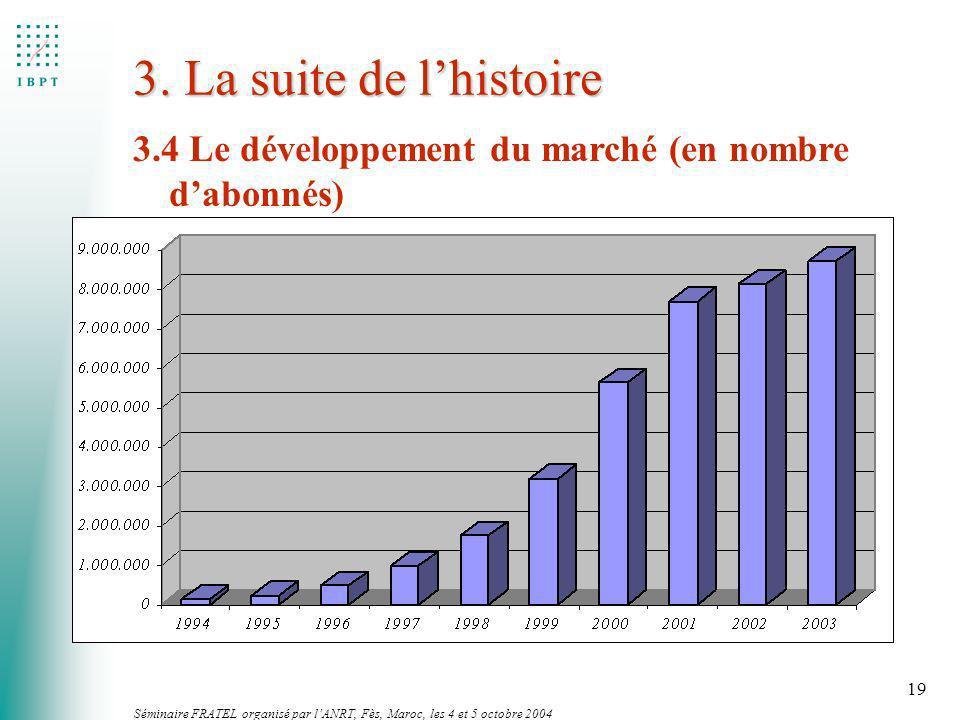 3. La suite de l'histoire 3.4 Le développement du marché (en nombre d'abonnés)