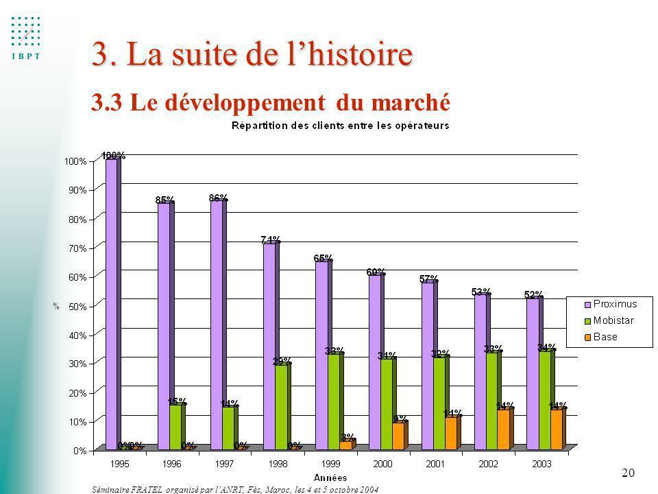 3. La suite de l'histoire 3.3 Le développement du marché