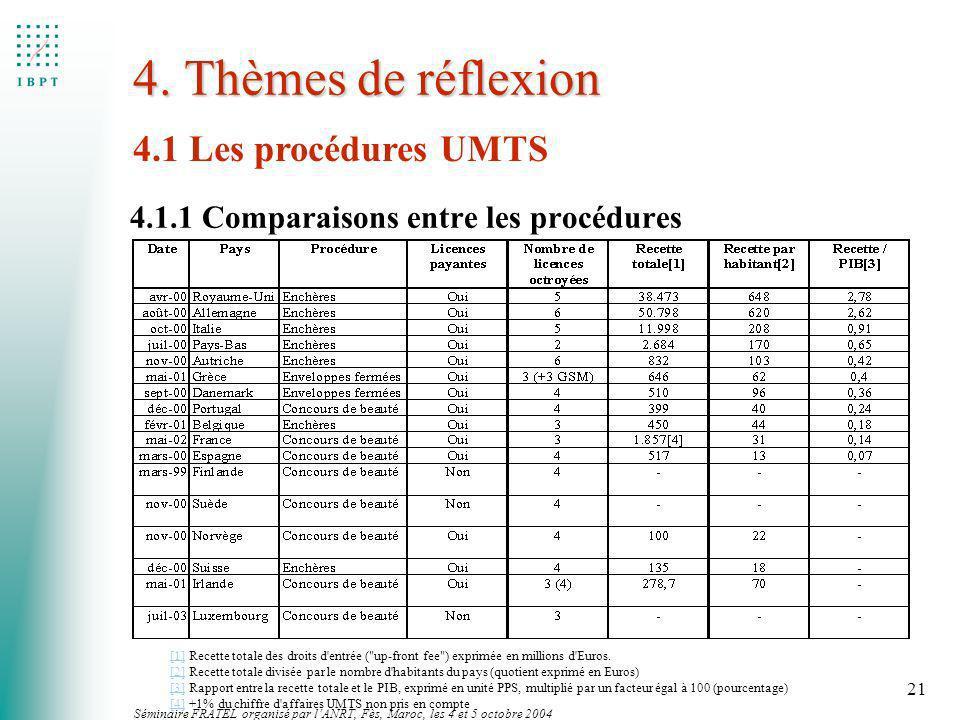 4. Thèmes de réflexion 4.1 Les procédures UMTS