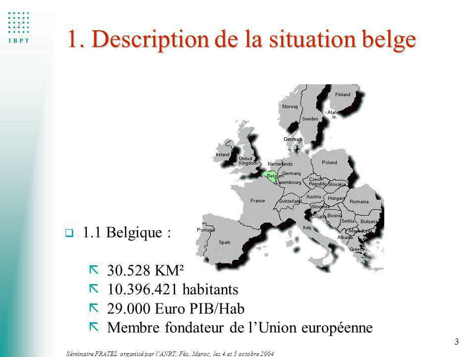 1. Description de la situation belge