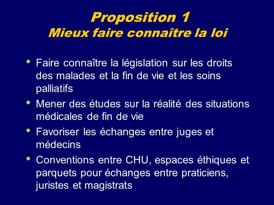 Proposition 1 Mieux faire connaître la loi
