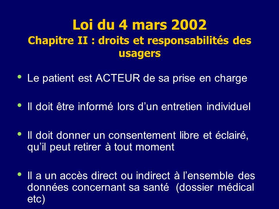 Loi du 4 mars 2002 Chapitre II : droits et responsabilités des usagers