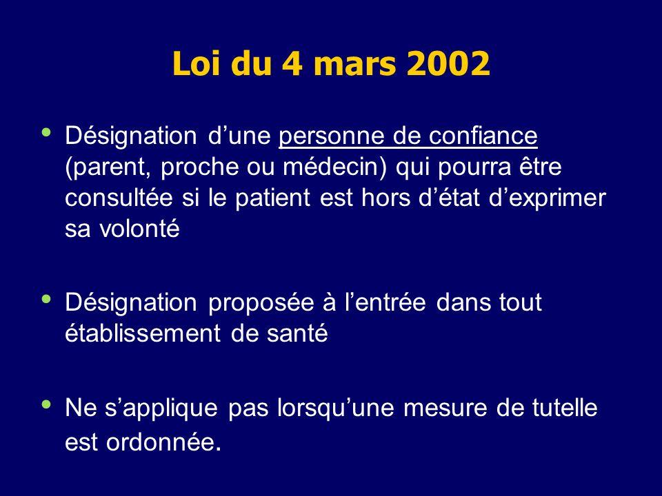 Loi du 4 mars 2002