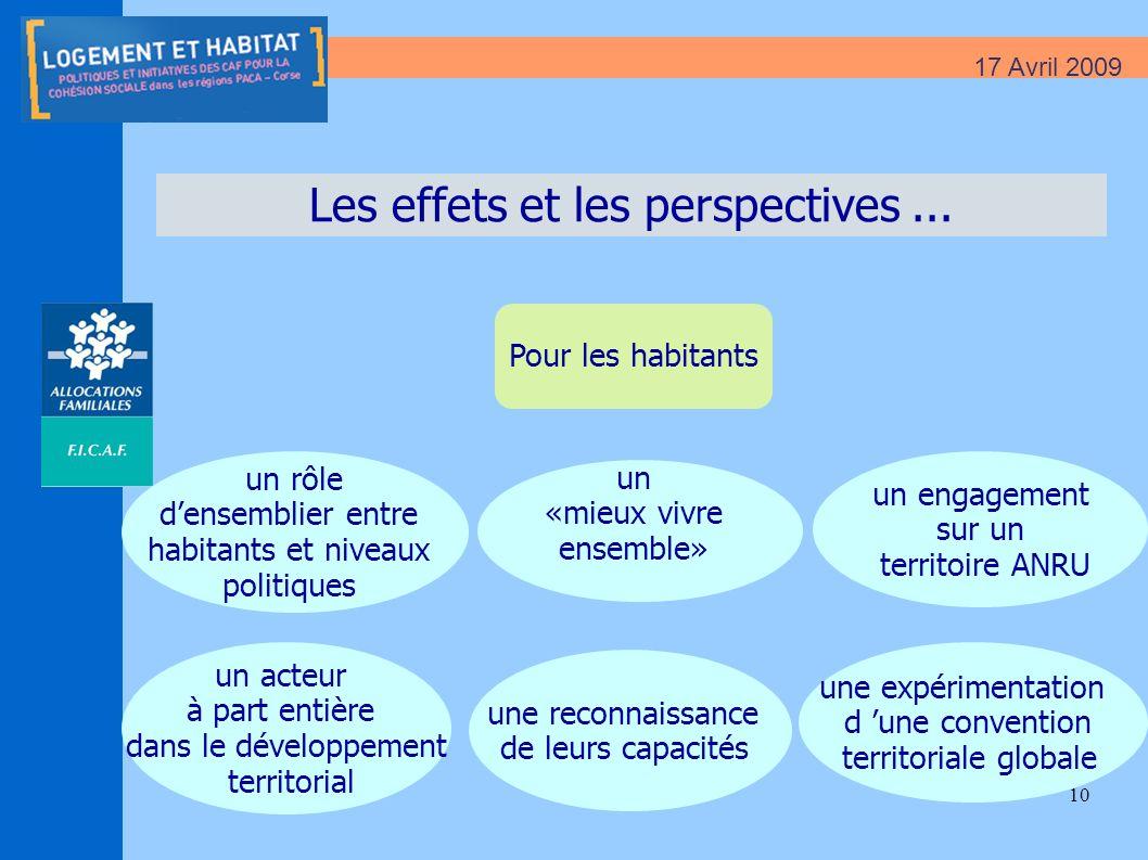 Les effets et les perspectives ...