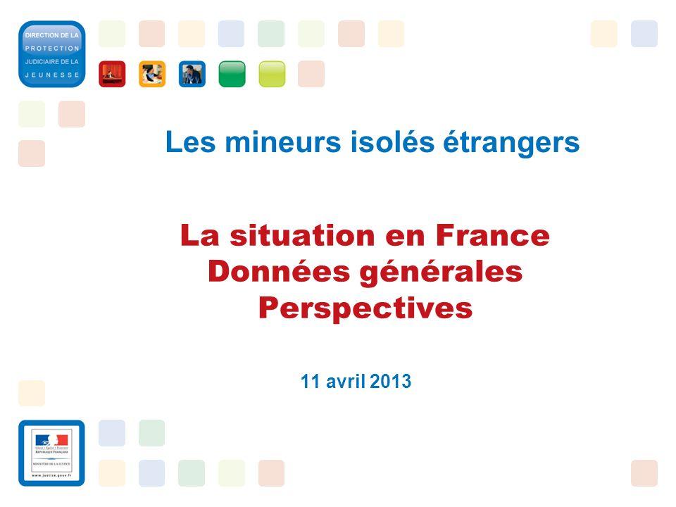 La situation en France Données générales Perspectives